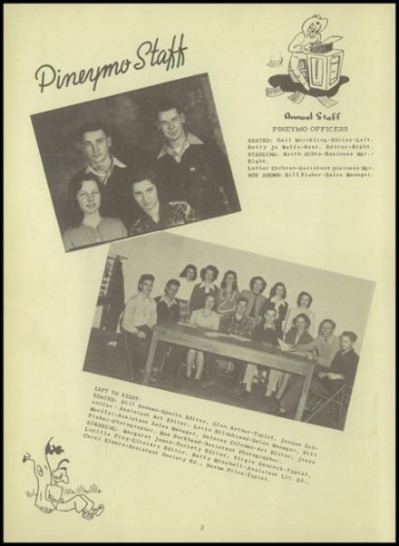 1948 Houston High School Yearbook Page 6