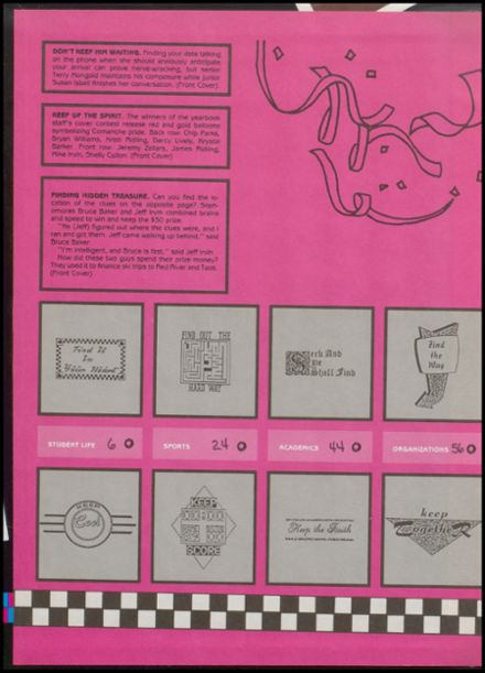 1989 West Texas High School Yearbook Page 2