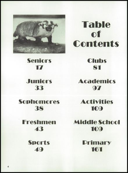 1984 McCamey High School Yearbook Page 8