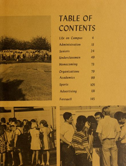 1971 Perris High School Yearbook Page 7