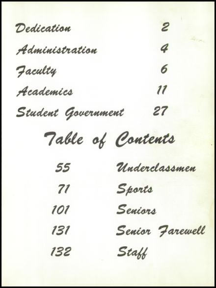 1962 Norte Del Rio High School Yearbook Page 5