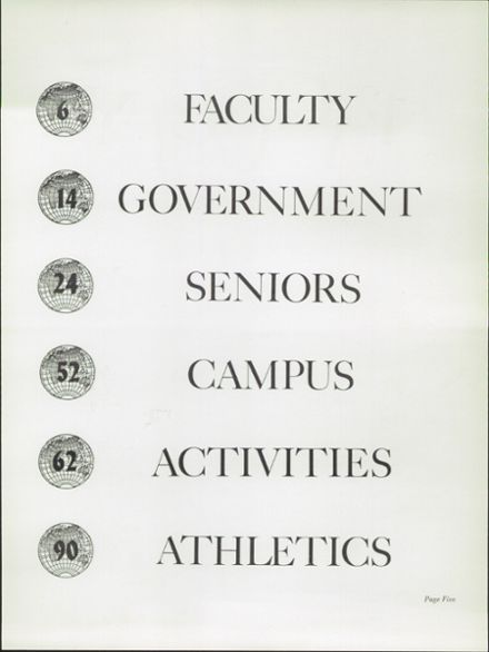 1958 North Hollywood High School Yearbook Page 9