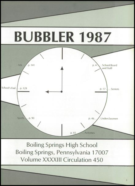 1987 Boiling Springs High School Yearbook Page 7