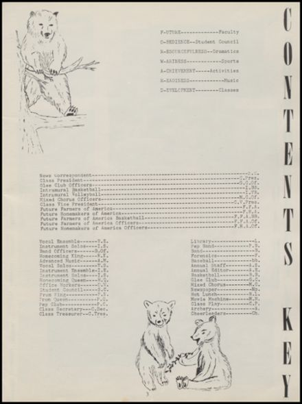 1954 Rib Lake High School Yearbook Page 7