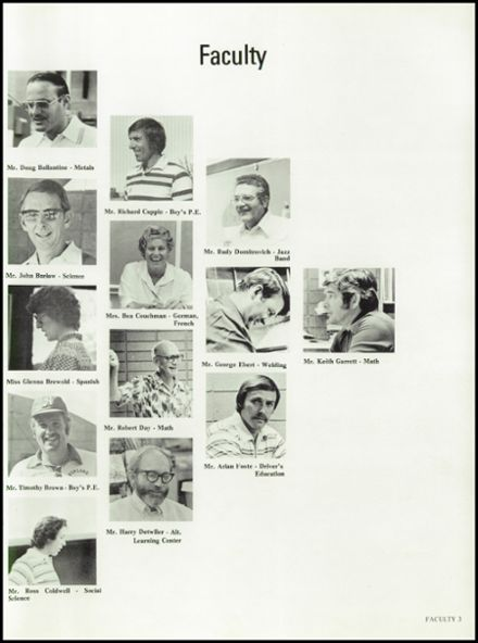 1980 Ashland High School Yearbook Page 7