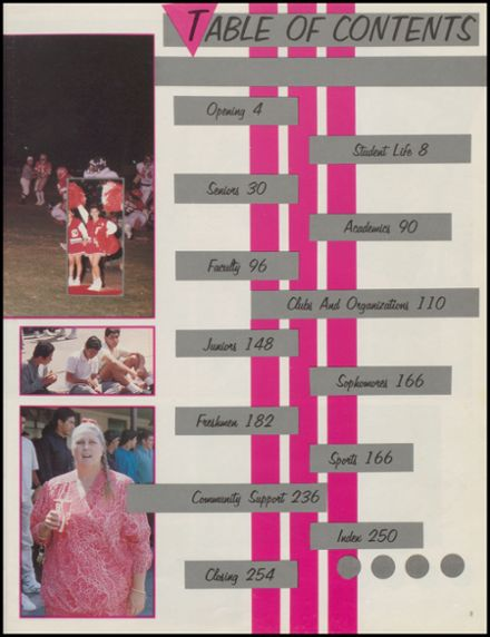 1989 Sweetwater High School Yearbook Page 7