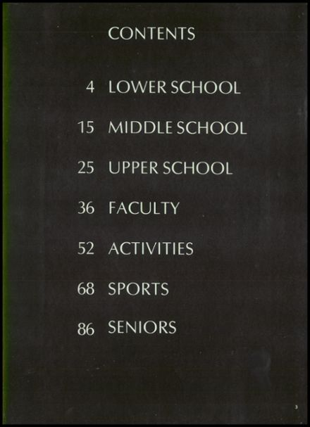 1977 Park High School Yearbook Page 7
