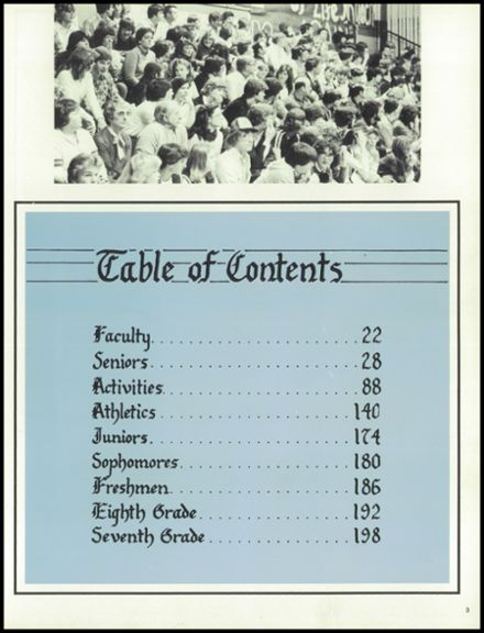 1981 Knoch High School Yearbook Page 7