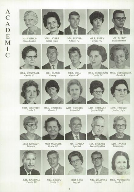 1969 Kansas State School for the Deaf Yearbook Page 7
