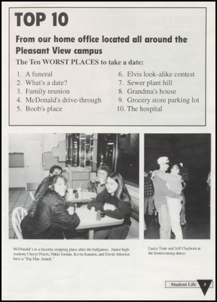 1994 Pleasant View High School Yearbook Page 7