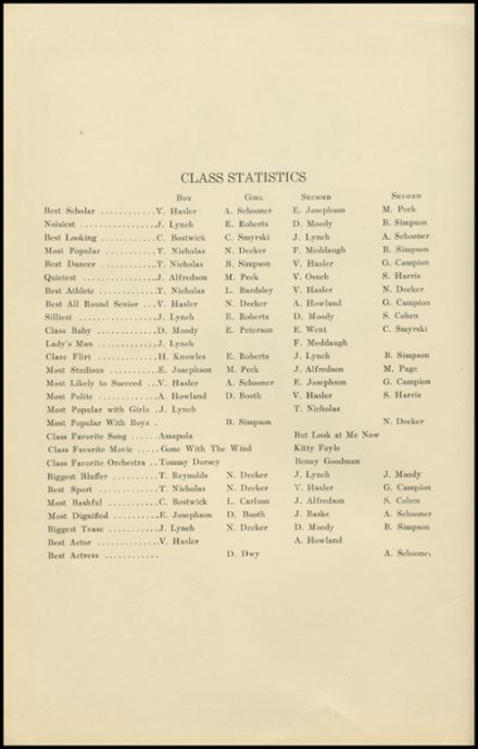 1941 New Milford High School Yearbook Page 8