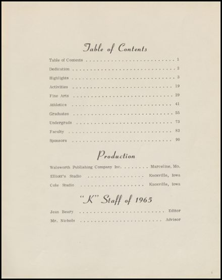 1965 Knoxville High School Yearbook Page 5
