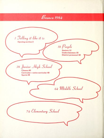 1984 Sonora High School Yearbook Page 2