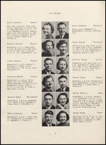 1939 Rib Lake High School Yearbook Page 8