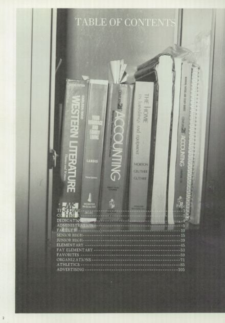 1976 Thomas High School Yearbook Page 6