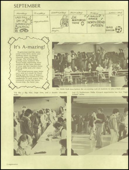 1978 Churchill High School Yearbook Page 6